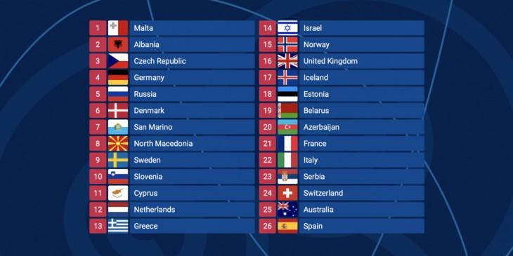 eurovision-2019-running-order